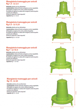 Plastic hopper feeder + support